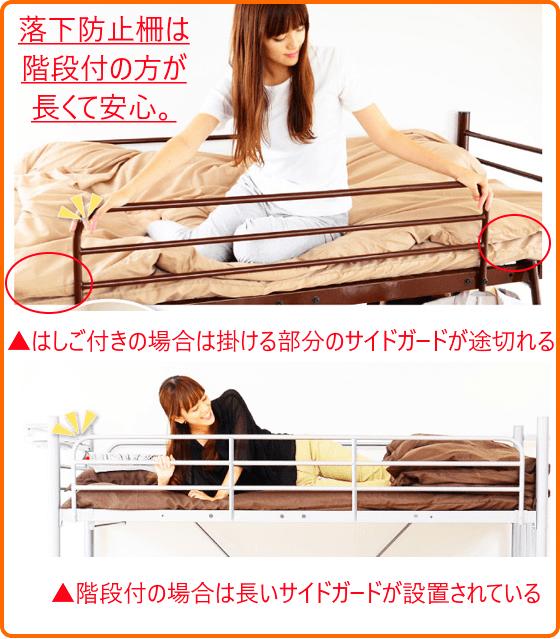 サイドガードが長いロフトベッドで安心感が増す