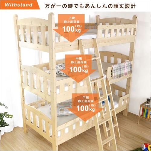 3段ベッドの強度を図解説明
