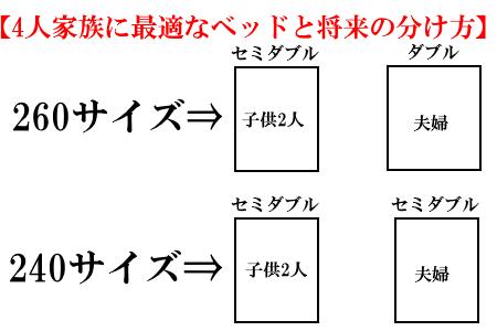 4人家族に最適な連結ベッドの分け方を図解