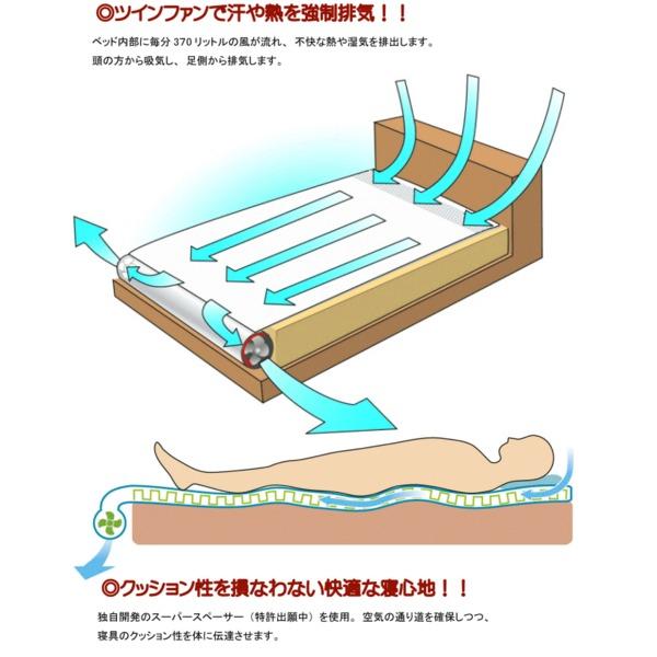 空調ベッドのしくみ