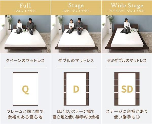 3タイプのステージが選べるベッドの図解