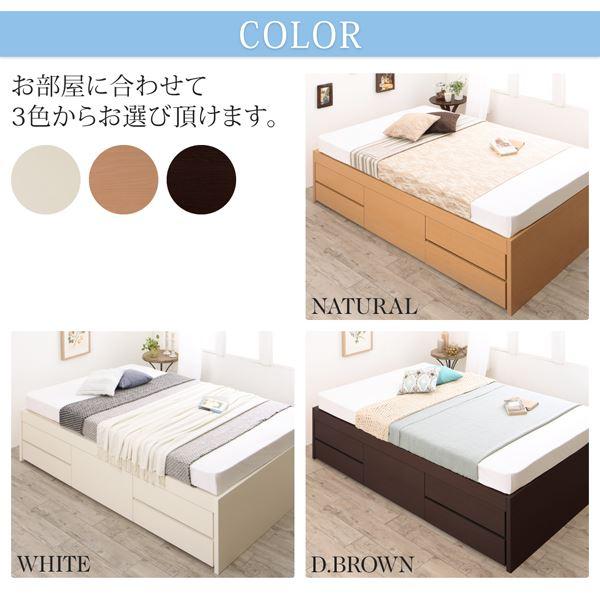 5月のおすすめ新着ベッドです